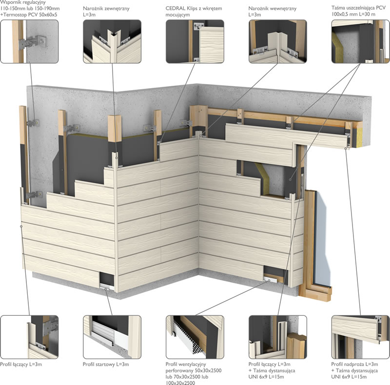 CEDRAL Click Wood - Elevation boards CEDRAL